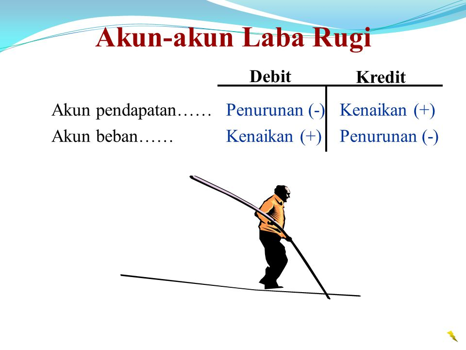 Debit Kredit Akun pendapatan……Penurunan (-)Kenaikan (+) Akun beban……Kenaikan (+)Penurunan (-) Akun-akun Laba Rugi