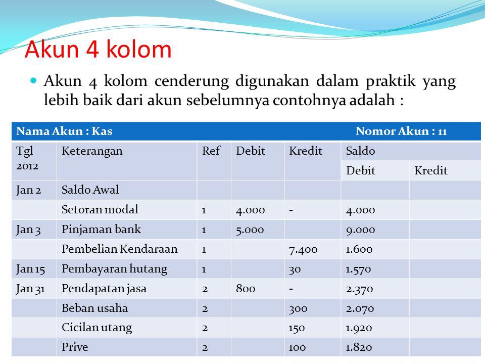 Akun 4 kolom Akun 4 kolom cenderung digunakan dalam praktik yang lebih baik dari akun sebelumnya contohnya adalah : 21 Nama Akun : Kas Nomor Akun : 11 Tgl 2012 KeteranganRefDebitKreditSaldo DebitKredit Jan 2Saldo Awal Setoran modal14.000- Jan 3Pinjaman bank15.0009.000 Pembelian Kendaraan17.4001.600 Jan 15Pembayaran hutang1301.570 Jan 31Pendapatan jasa2800-2.370 Beban usaha23002.070 Cicilan utang21501.920 Prive21001.820