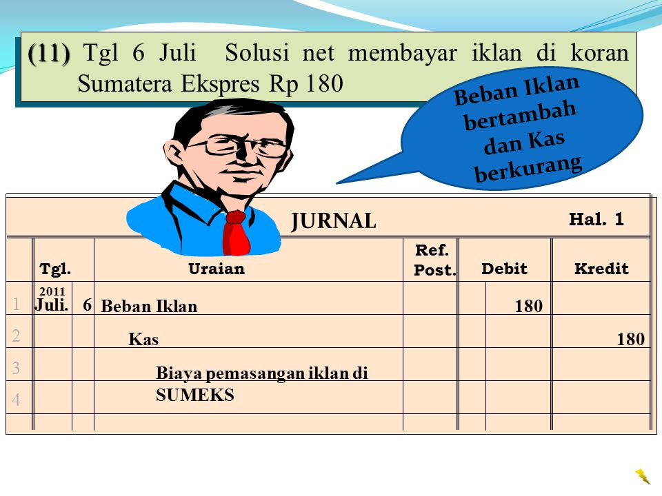 Ref.Post. JURNAL Tgl.UraianDebitKredit Hal.