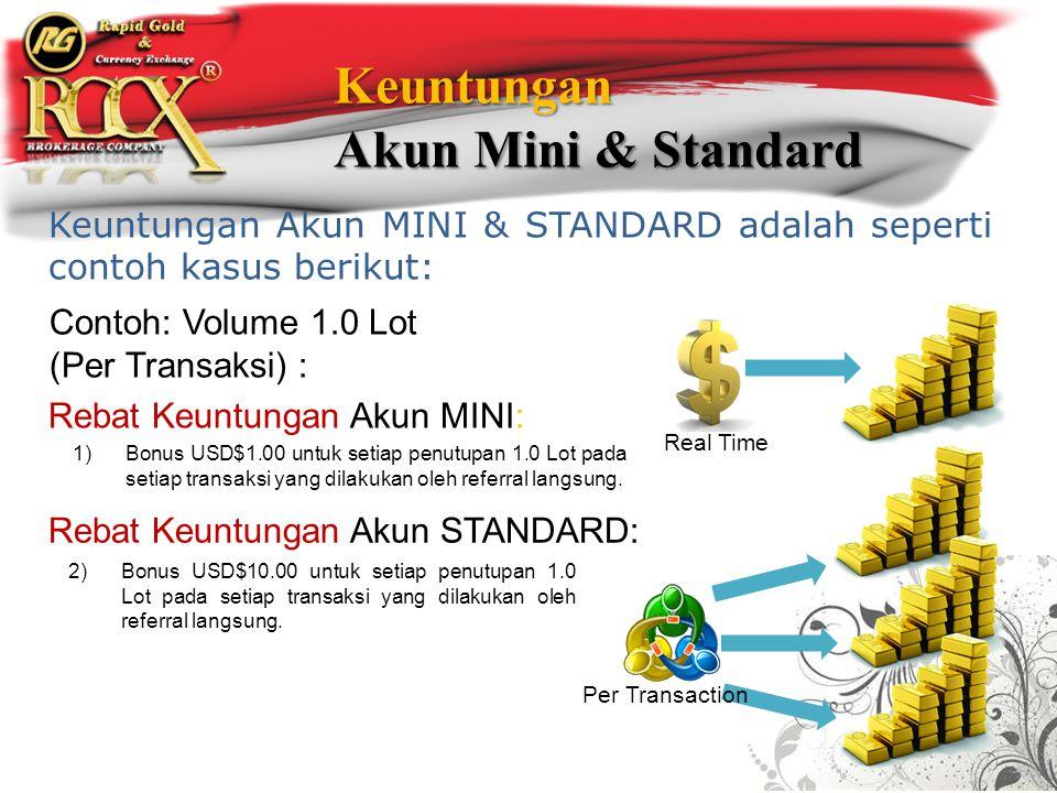 Keuntungan Akun MINI & STANDARD adalah seperti contoh kasus berikut: Contoh: Volume 1.0 Lot (Per Transaksi) : Keuntungan Akun Mini & Standard 1)Bonus USD$1.00 untuk setiap penutupan 1.0 Lot pada setiap transaksi yang dilakukan oleh referral langsung.