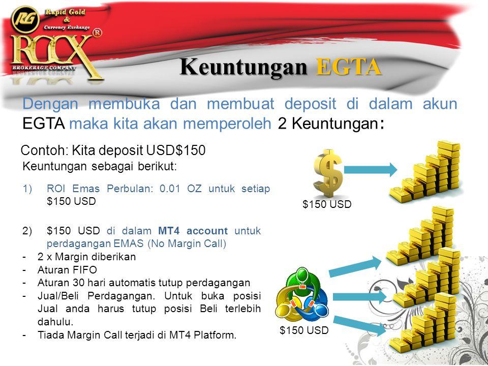 Dengan membuka dan membuat deposit di dalam akun EGTA maka kita akan memperoleh 2 Keuntungan : Contoh: Kita deposit USD$150 Keuntungan EGTA 1)ROI Emas Perbulan: 0.01 OZ untuk setiap $150 USD $150 USD 2)$150 USD di dalam MT4 account untuk perdagangan EMAS (No Margin Call) -2 x Margin diberikan -Aturan FIFO -Aturan 30 hari automatis tutup perdagangan -Jual/Beli Perdagangan.