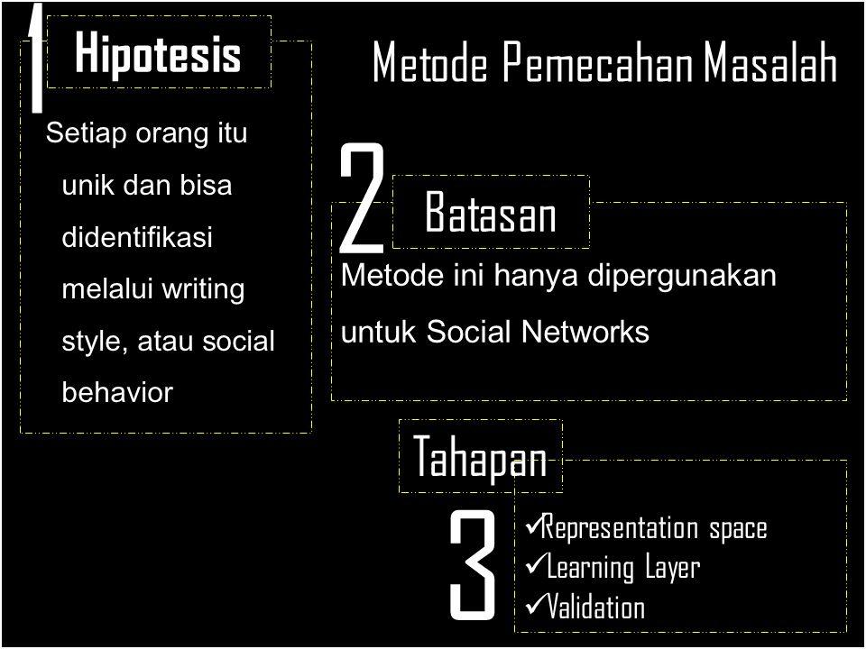Metode Pemecahan Masalah Setiap orang itu unik dan bisa didentifikasi melalui writing style, atau social behavior Metode ini hanya dipergunakan untuk Social Networks Representation space Learning Layer Validation Batasan Hipotesis 1 3 Tahapan 2