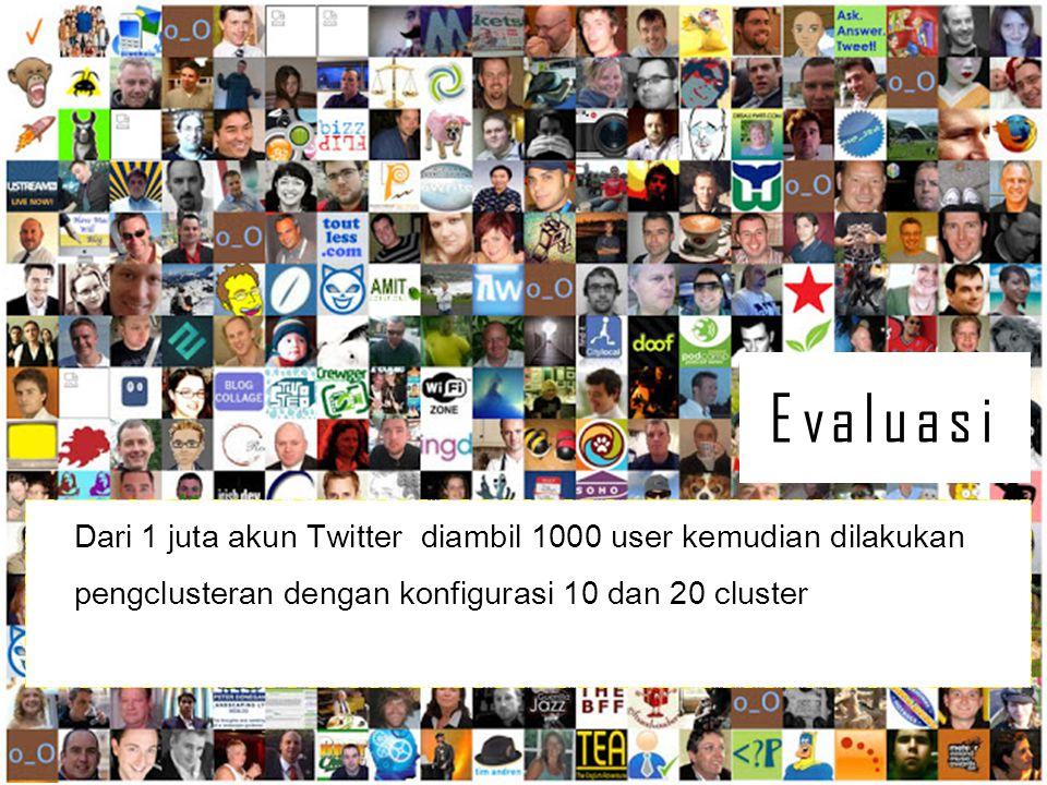 Dari 1 juta akun Twitter diambil 1000 user kemudian dilakukan pengclusteran dengan konfigurasi 10 dan 20 cluster Evaluasi