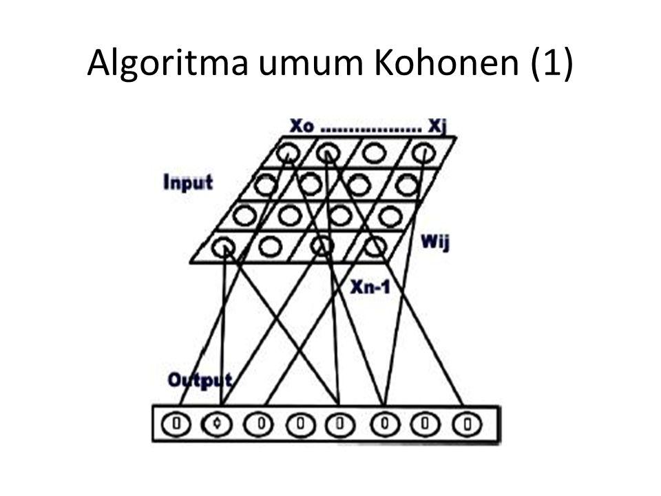 Algoritma umum Kohonen (1)