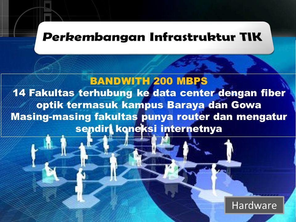 BANDWITH 200 MBPS 14 Fakultas terhubung ke data center dengan fiber optik termasuk kampus Baraya dan Gowa Masing-masing fakultas punya router dan mengatur sendiri koneksi internetnya Hardware