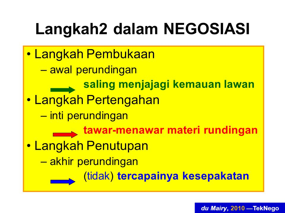 du Mairy, 2010 —TekNego Langkah2 dalam NEGOSIASI Langkah Pembukaan – awal perundingan saling menjajagi kemauan lawan Langkah Pertengahan – inti perundingan tawar-menawar materi rundingan Langkah Penutupan – akhir perundingan (tidak) tercapainya kesepakatan