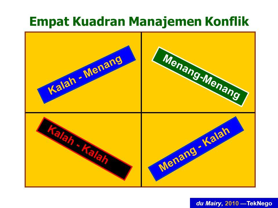 du Mairy, 2010 —TekNego Kuadran Kalah—Kalah Mengatasi konflik dengan cara menghindari konflik, mengabaikan masalah yang timbul.
