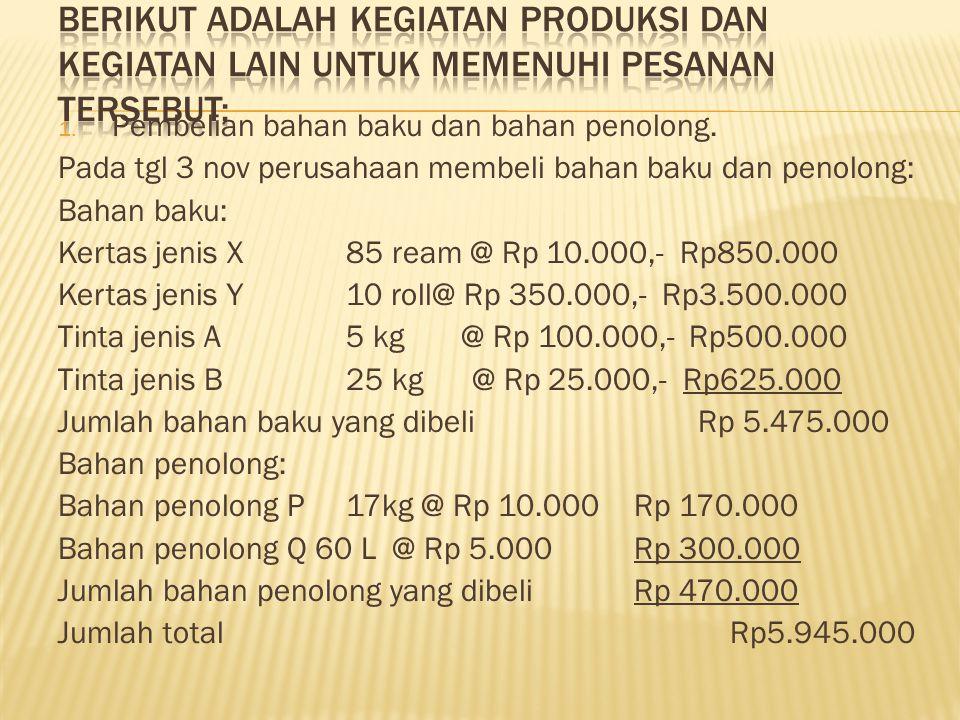 1.Pembelian bahan baku dan bahan penolong.
