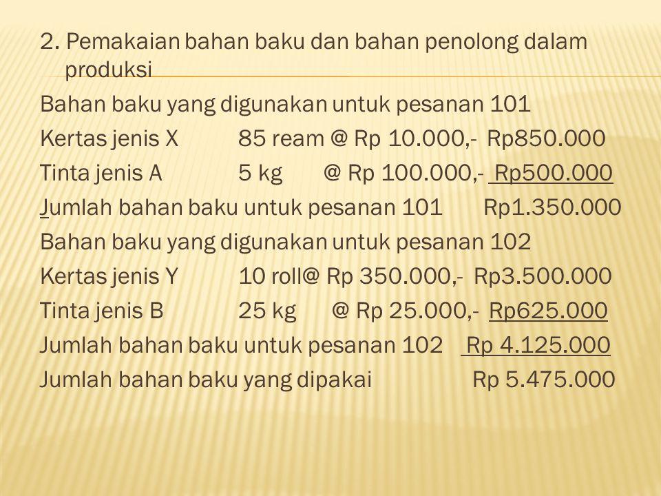 2. Pemakaian bahan baku dan bahan penolong dalam produksi Bahan baku yang digunakan untuk pesanan 101 Kertas jenis X85 ream @ Rp 10.000,- Rp850.000 Ti