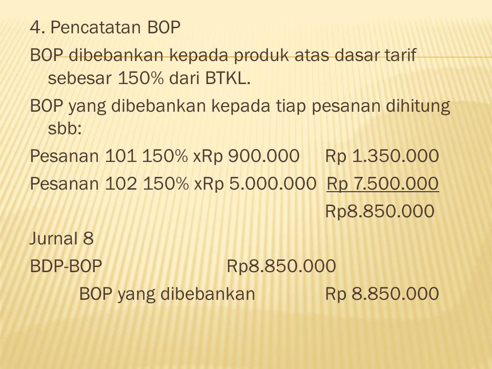 4. Pencatatan BOP BOP dibebankan kepada produk atas dasar tarif sebesar 150% dari BTKL. BOP yang dibebankan kepada tiap pesanan dihitung sbb: Pesanan