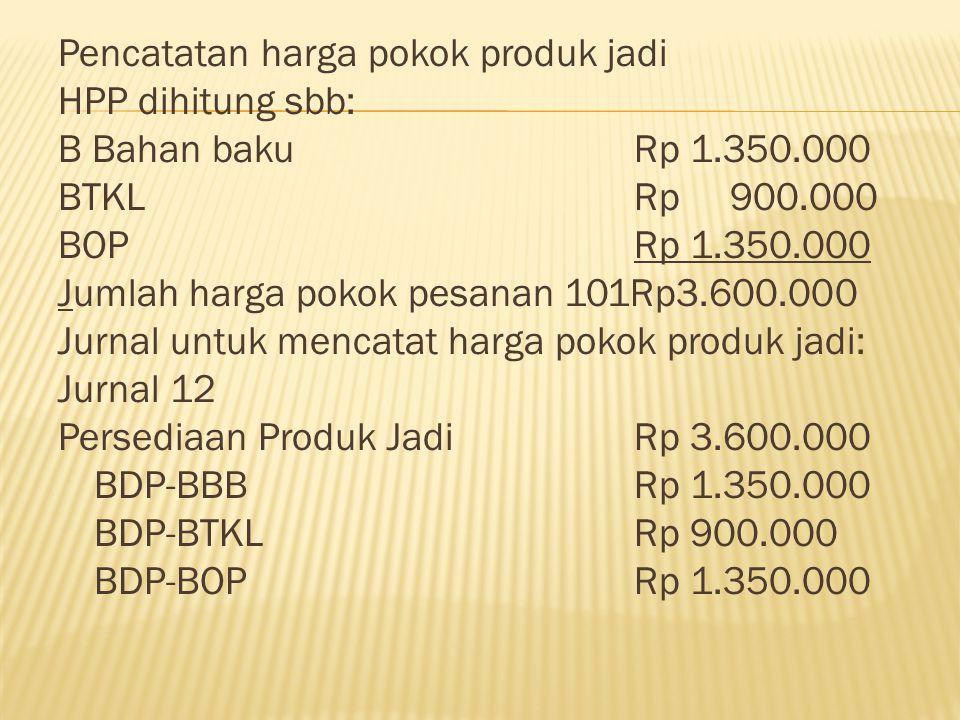 Pencatatan harga pokok produk jadi HPP dihitung sbb: B Bahan bakuRp 1.350.000 BTKLRp 900.000 BOPRp 1.350.000 Jumlah harga pokok pesanan 101Rp3.600.000 Jurnal untuk mencatat harga pokok produk jadi: Jurnal 12 Persediaan Produk JadiRp 3.600.000 BDP-BBBRp 1.350.000 BDP-BTKLRp 900.000 BDP-BOPRp 1.350.000
