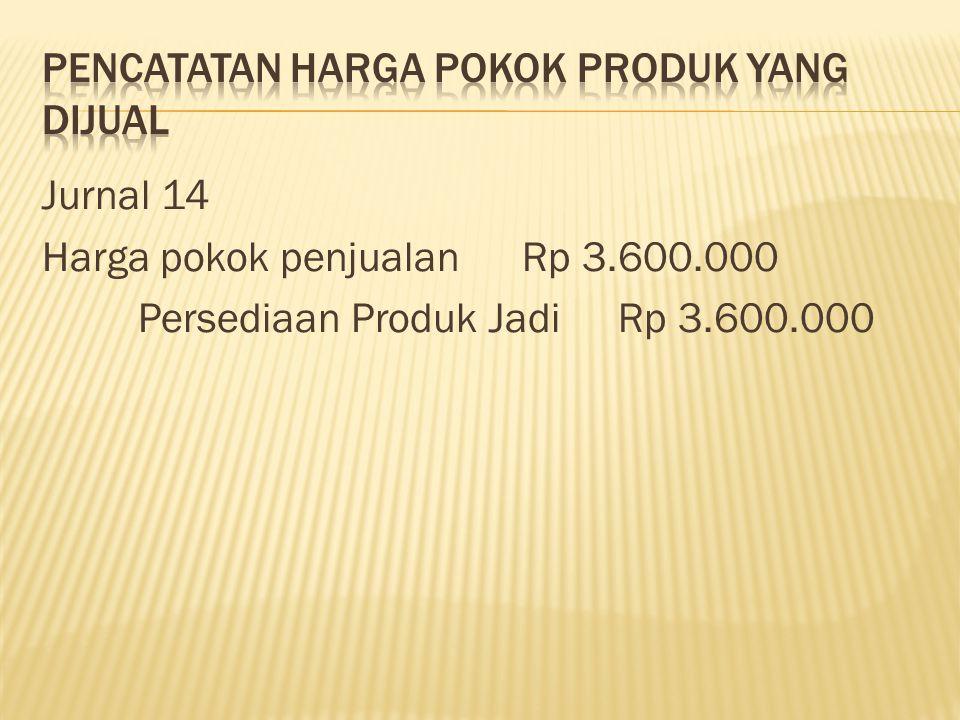 Jurnal 14 Harga pokok penjualanRp 3.600.000 Persediaan Produk JadiRp 3.600.000