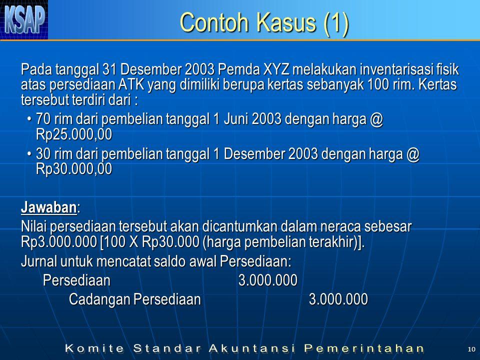 10 Contoh Kasus (1) Pada tanggal 31 Desember 2003 Pemda XYZ melakukan inventarisasi fisik atas persediaan ATK yang dimiliki berupa kertas sebanyak 100