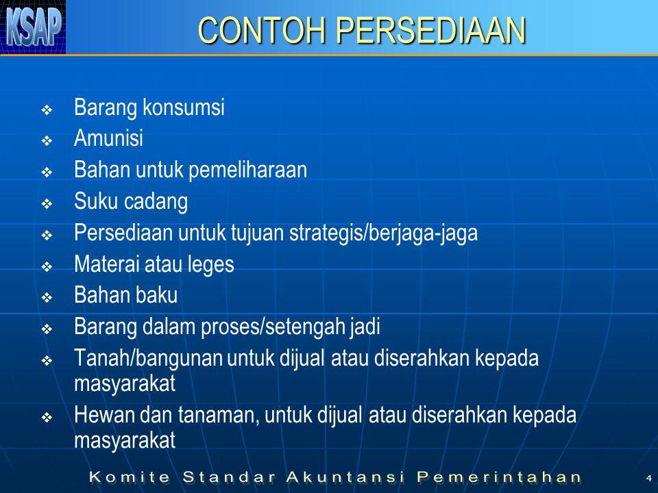 4 CONTOH PERSEDIAAN   Barang konsumsi   Amunisi   Bahan untuk pemeliharaan   Suku cadang   Persediaan untuk tujuan strategis/berjaga-jaga 