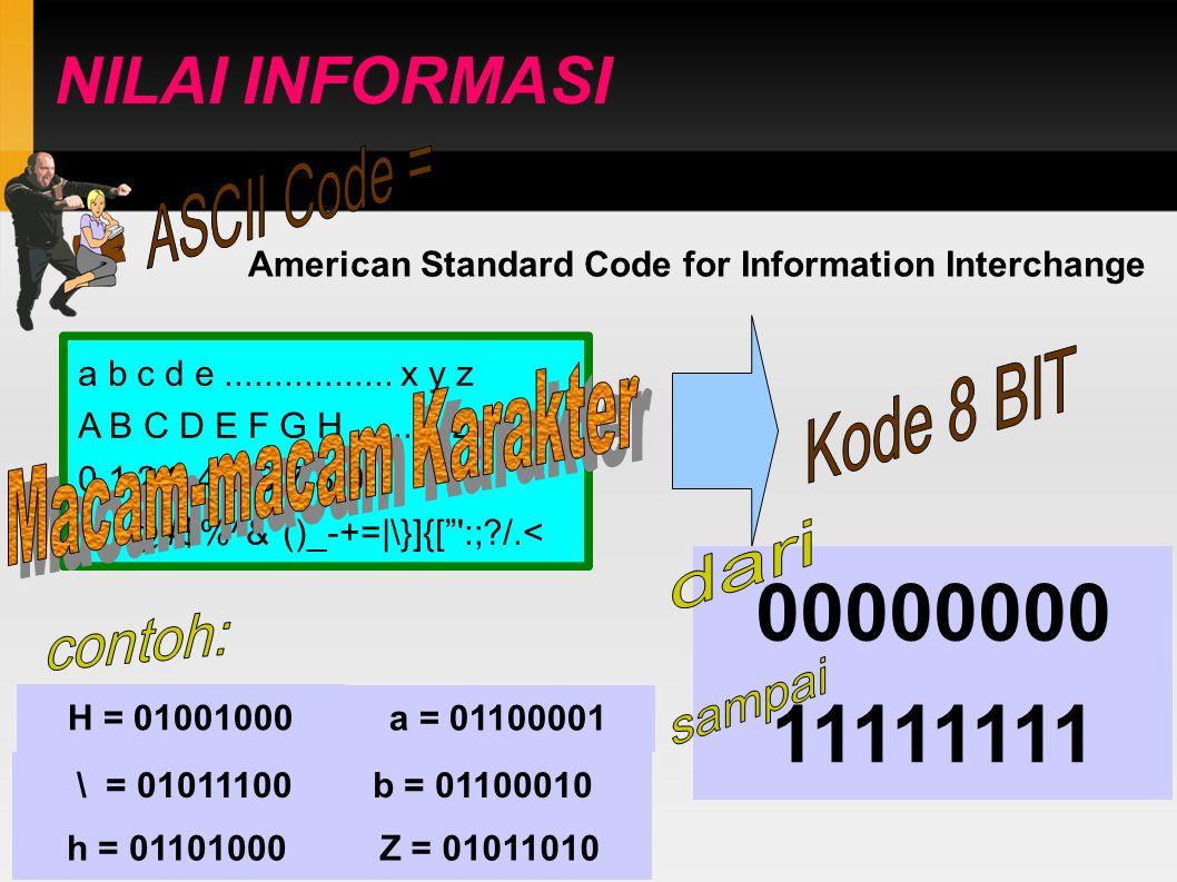 NILAI INFORMASI American Standard Code for Information Interchange a b c d e.................