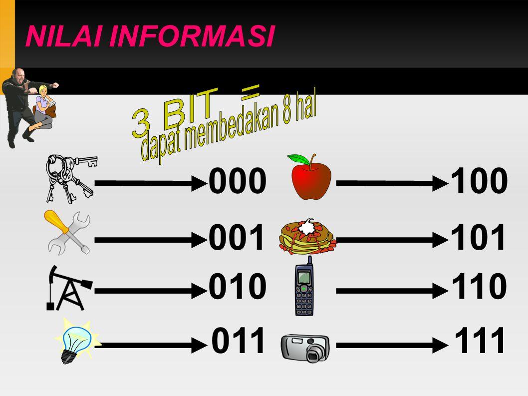 NILAI INFORMASI 100 101 110 111 000 001 010 011