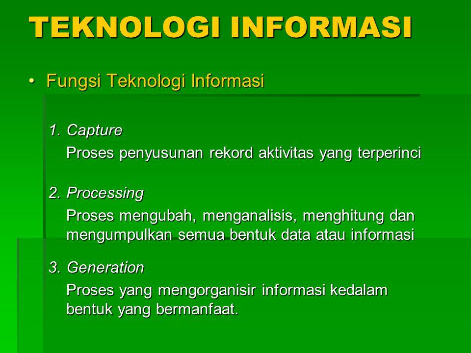 TEKNOLOGI INFORMASI Fungsi Teknologi InformasiFungsi Teknologi Informasi 1.Capture Proses penyusunan rekord aktivitas yang terperinci 2.Processing Proses mengubah, menganalisis, menghitung dan mengumpulkan semua bentuk data atau informasi 3.Generation Proses yang mengorganisir informasi kedalam bentuk yang bermanfaat.