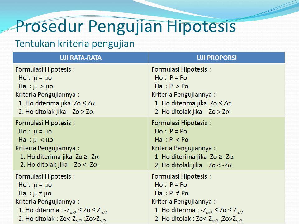 Prosedur Pengujian Hipotesis Tentukan kriteria pengujian 19