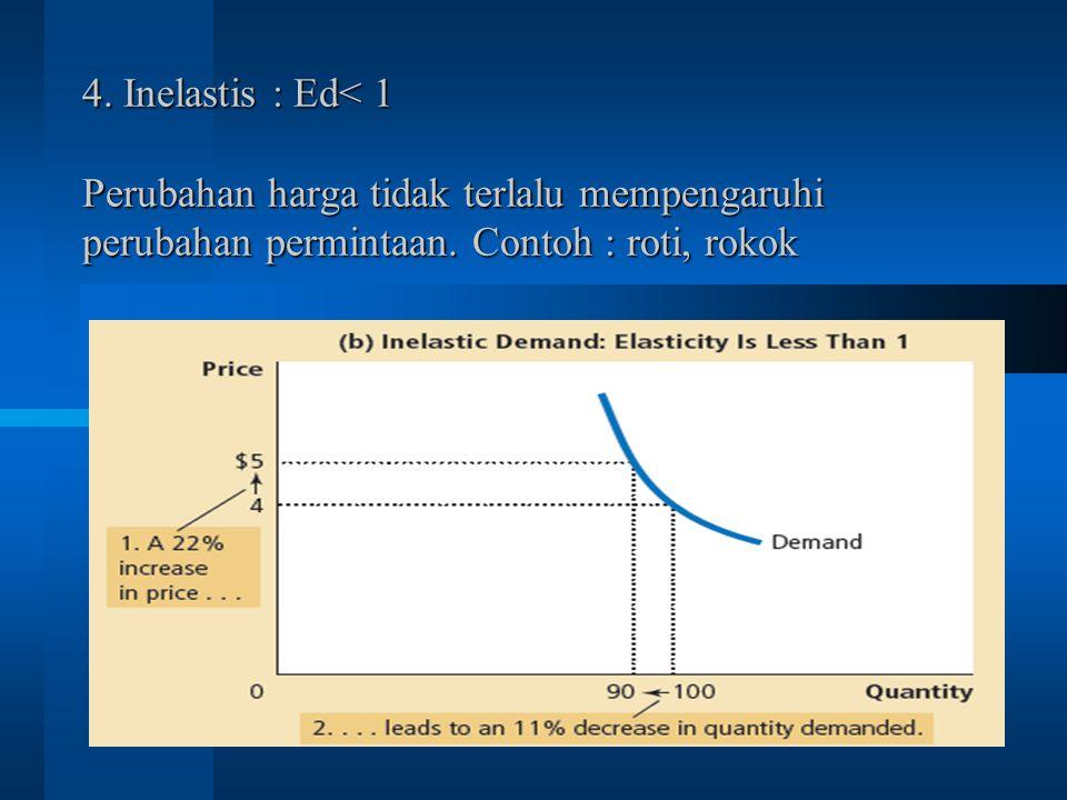4.Inelastis : Ed< 1 Perubahan harga tidak terlalu mempengaruhi perubahan permintaan.