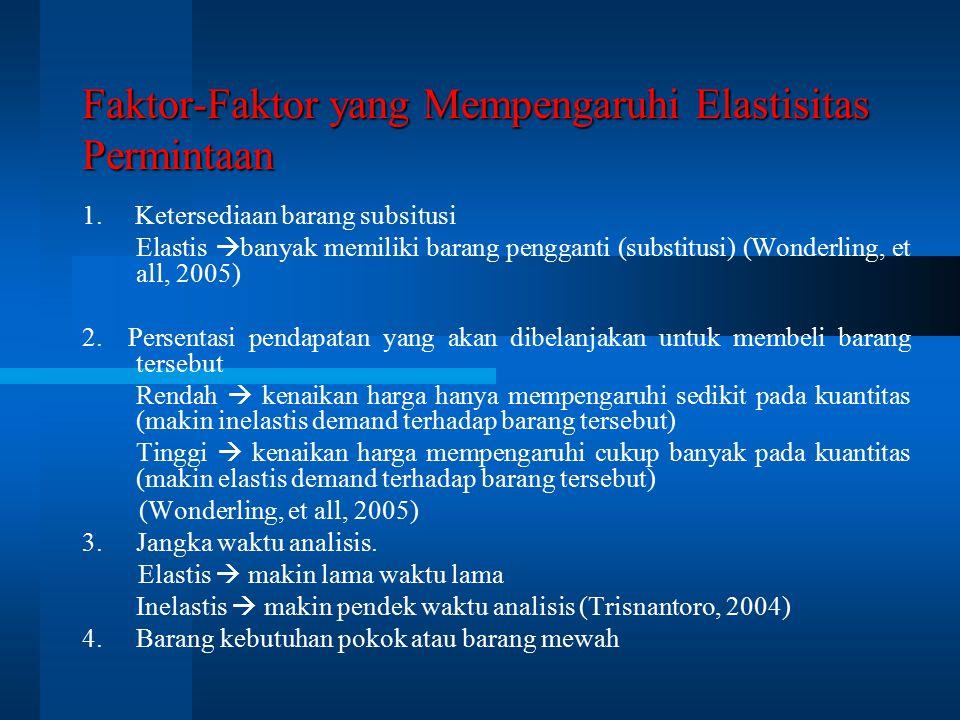 Faktor-Faktor yang Mempengaruhi Elastisitas Permintaan 1.