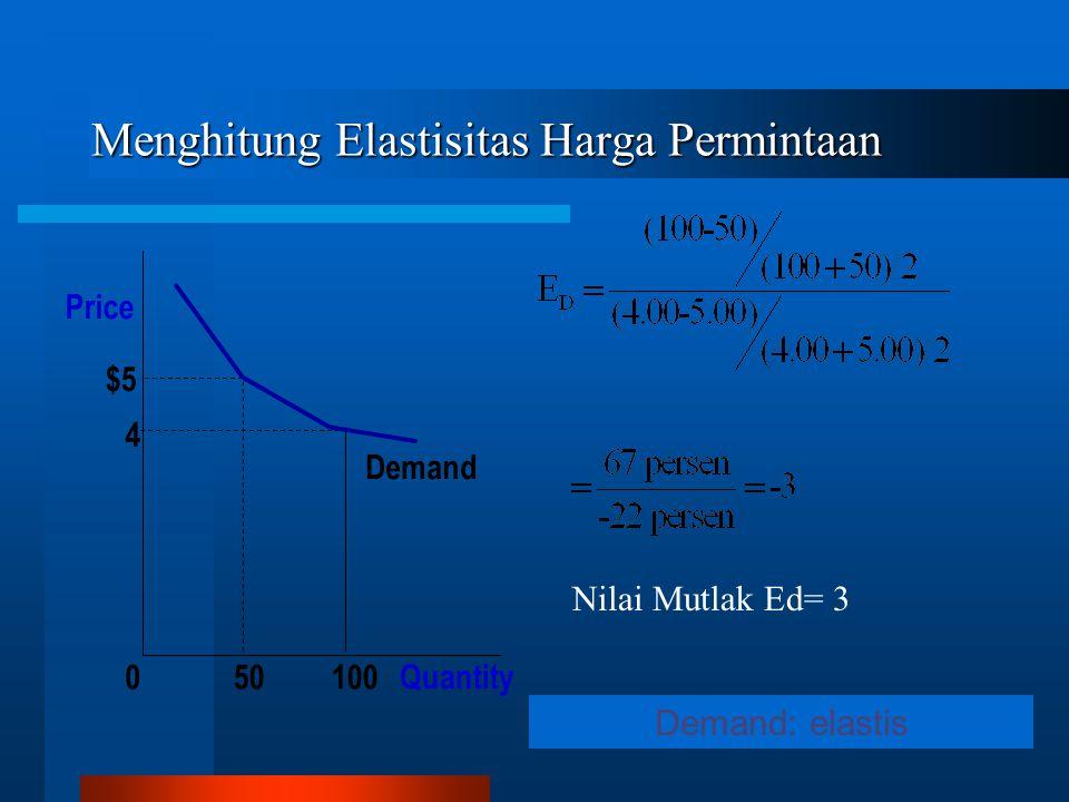 Menghitung Elastisitas Harga Permintaan Demand: elastis $5 4 Demand Quantity 100050 Price Nilai Mutlak Ed= 3
