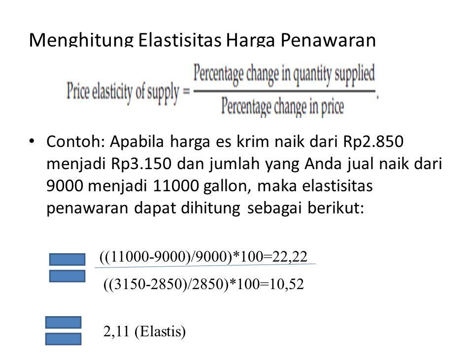 Menghitung Elastisitas Harga Penawaran Contoh: Apabila harga es krim naik dari Rp2.850 menjadi Rp3.150 dan jumlah yang Anda jual naik dari 9000 menjadi 11000 gallon, maka elastisitas penawaran dapat dihitung sebagai berikut: ((3150-2850)/2850)*100=10,52 ((11000-9000)/9000)*100=22,22 2,11 (Elastis)