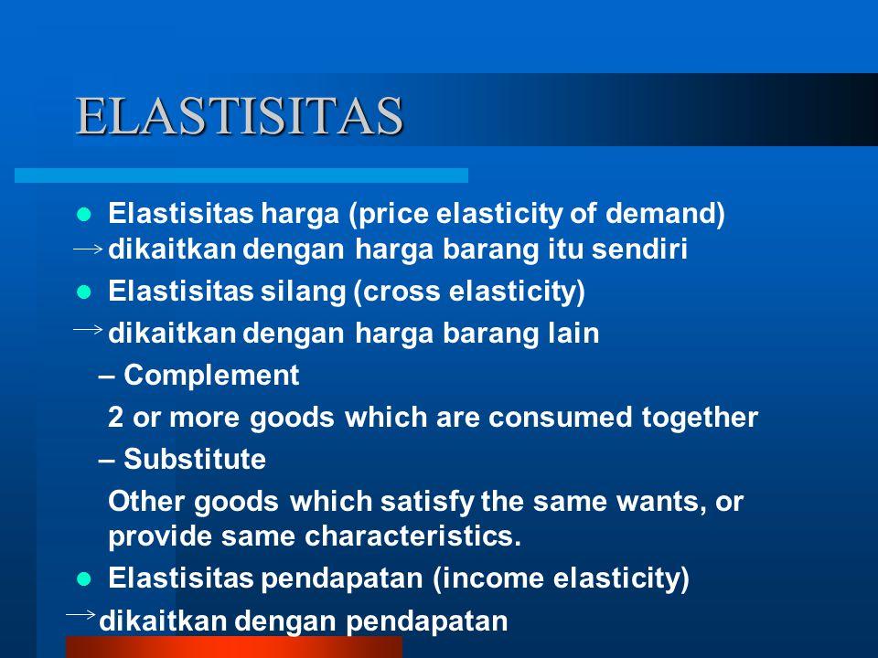 Menghitung Elastisitas Harga Permintaan Contoh: Apabila harga es krim naik dari Rp2.000 menjadi Rp2.200 dan jumlah yang Anda beli turun dari 10 menjadi 8 buah, maka elastisitas demand dapat dihitung sebagai berikut: