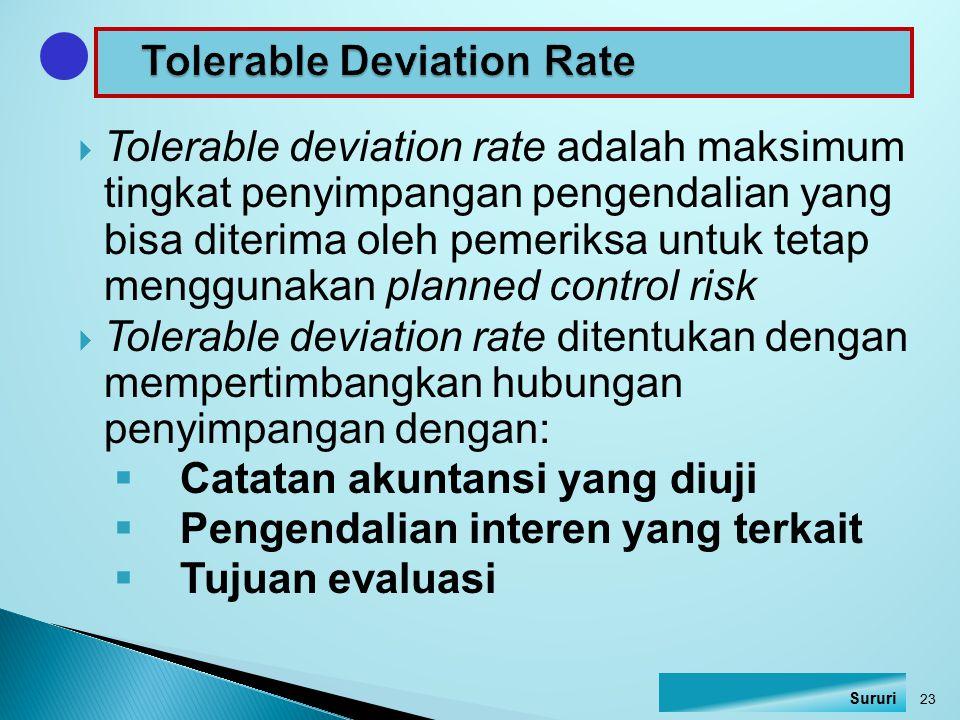  Tolerable deviation rate adalah maksimum tingkat penyimpangan pengendalian yang bisa diterima oleh pemeriksa untuk tetap menggunakan planned control