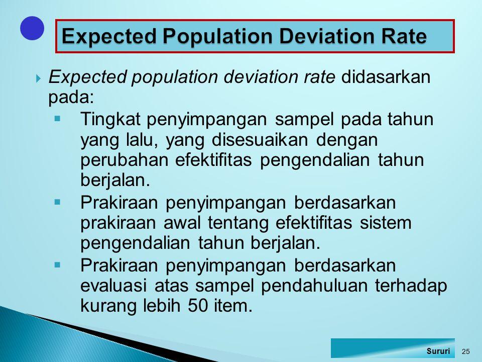  Expected population deviation rate didasarkan pada:  Tingkat penyimpangan sampel pada tahun yang lalu, yang disesuaikan dengan perubahan efektifita