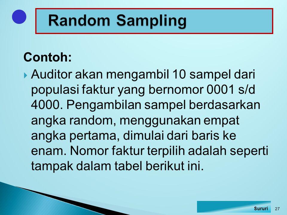 Contoh:  Auditor akan mengambil 10 sampel dari populasi faktur yang bernomor 0001 s/d 4000. Pengambilan sampel berdasarkan angka random, menggunakan
