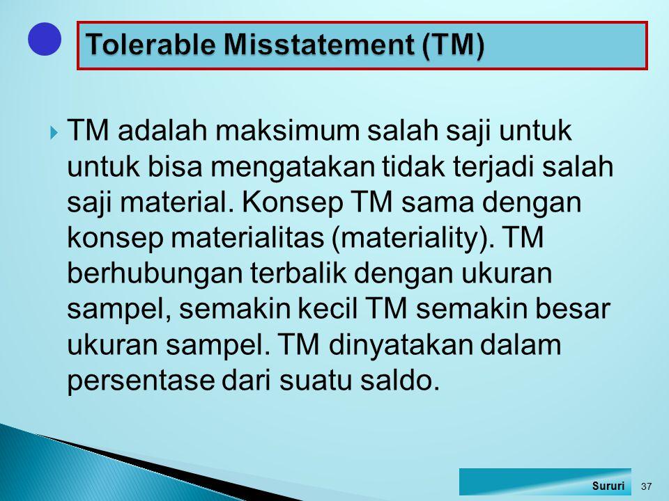  TM adalah maksimum salah saji untuk untuk bisa mengatakan tidak terjadi salah saji material. Konsep TM sama dengan konsep materialitas (materiality)