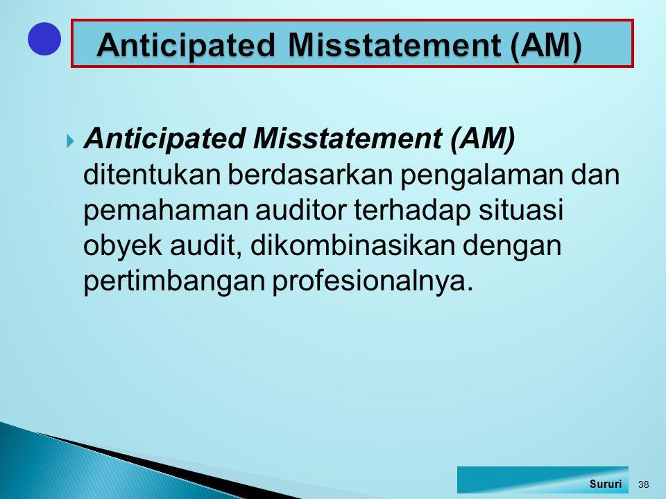  Anticipated Misstatement (AM) ditentukan berdasarkan pengalaman dan pemahaman auditor terhadap situasi obyek audit, dikombinasikan dengan pertimbang
