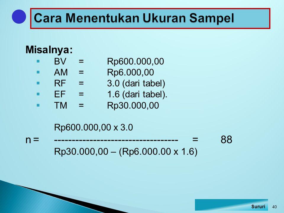 Misalnya:  BV= Rp600.000,00  AM = Rp6.000,00  RF = 3.0 (dari tabel)  EF = 1.6 (dari tabel).  TM = Rp30.000,00 Rp600.000,00 x 3.0 n=--------------