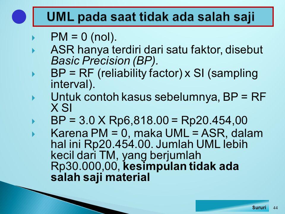  PM = 0 (nol).  ASR hanya terdiri dari satu faktor, disebut Basic Precision (BP).  BP = RF (reliability factor) x SI (sampling interval).  Untuk c