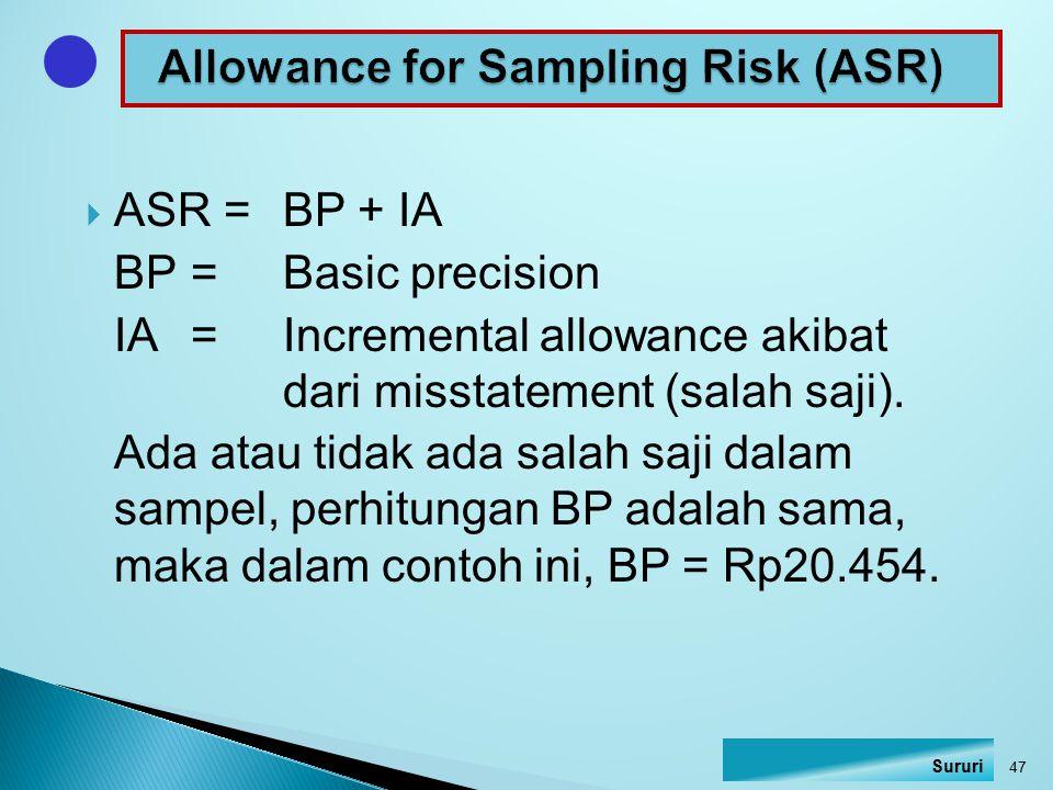 ASR =BP + IA BP =Basic precision IA =Incremental allowance akibat dari misstatement (salah saji). Ada atau tidak ada salah saji dalam sampel, perhit