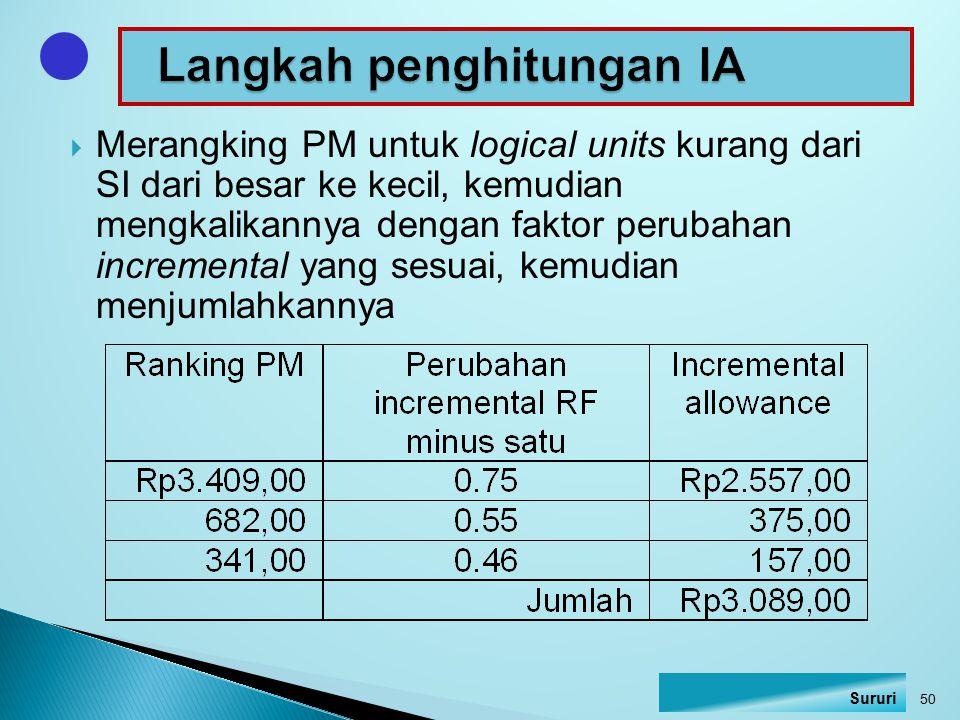  Merangking PM untuk logical units kurang dari SI dari besar ke kecil, kemudian mengkalikannya dengan faktor perubahan incremental yang sesuai, kemud