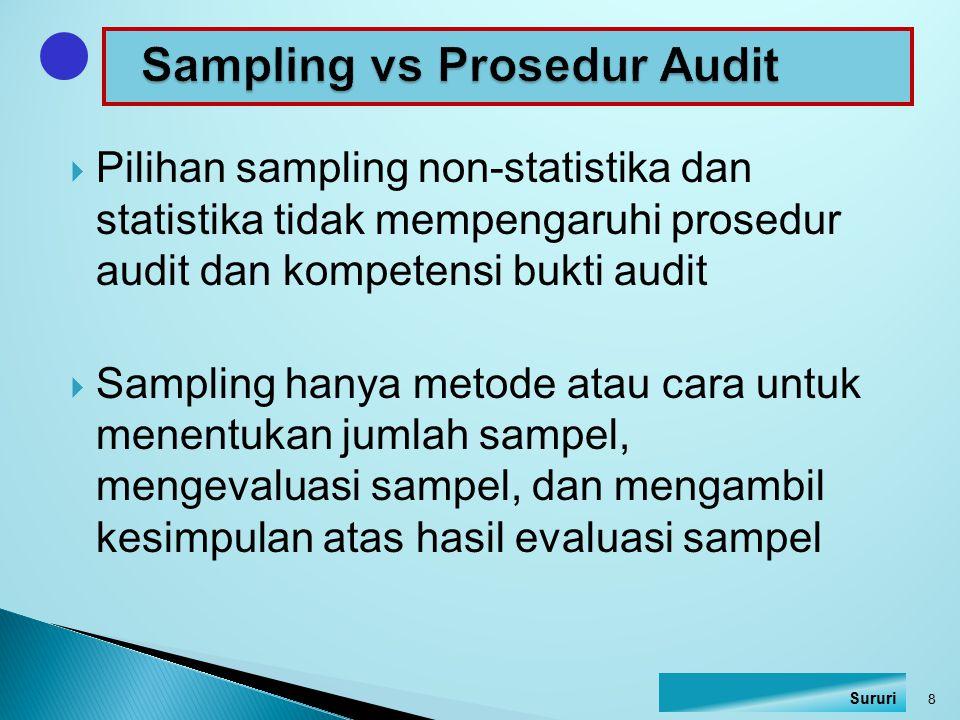  Pilihan sampling non-statistika dan statistika tidak mempengaruhi prosedur audit dan kompetensi bukti audit  Sampling hanya metode atau cara untuk