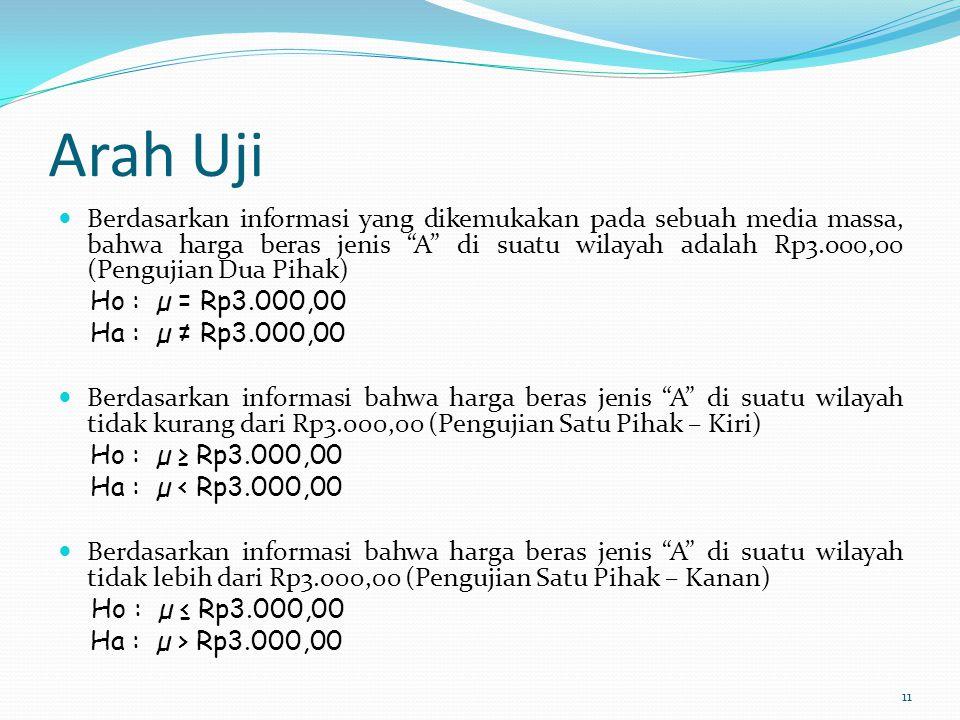 Arah Uji Berdasarkan informasi yang dikemukakan pada sebuah media massa, bahwa harga beras jenis A di suatu wilayah adalah Rp3.o00,00 (Pengujian Dua Pihak) Ho : µ = Rp3.000,00 Ha : µ ≠ Rp3.000,00 Berdasarkan informasi bahwa harga beras jenis A di suatu wilayah tidak kurang dari Rp3.o00,00 (Pengujian Satu Pihak – Kiri) Ho : µ ≥ Rp3.000,00 Ha : µ < Rp3.000,00 Berdasarkan informasi bahwa harga beras jenis A di suatu wilayah tidak lebih dari Rp3.o00,00 (Pengujian Satu Pihak – Kanan) Ho : µ ≤ Rp3.000,00 Ha : µ > Rp3.000,00 11