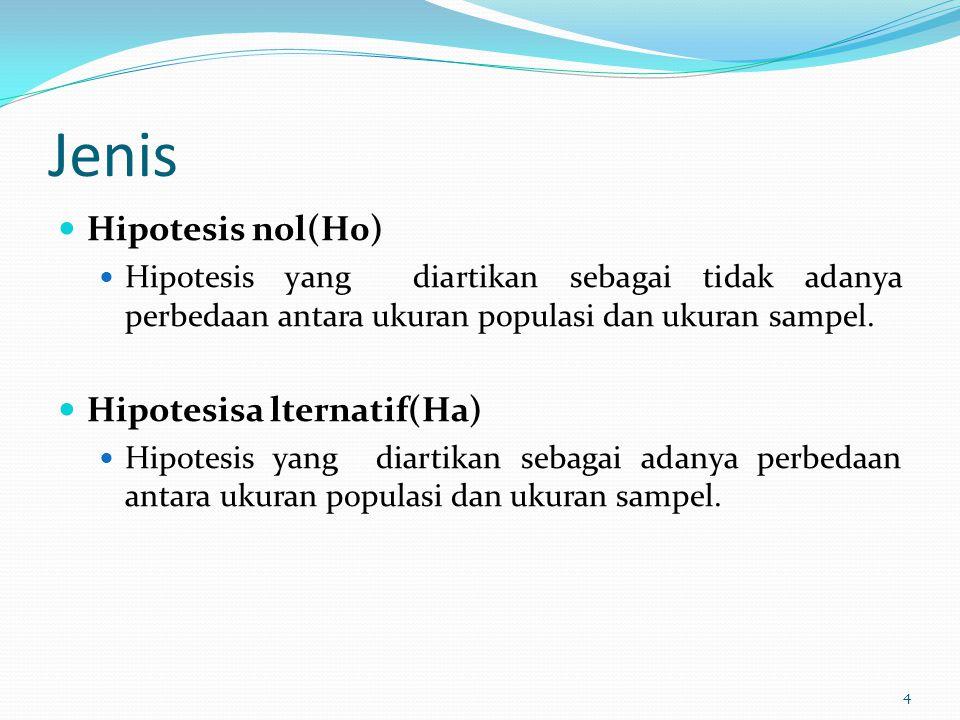 Jenis Hipotesis nol(H0) Hipotesis yang diartikan sebagai tidak adanya perbedaan antara ukuran populasi dan ukuran sampel. Hipotesisa lternatif(Ha) Hip