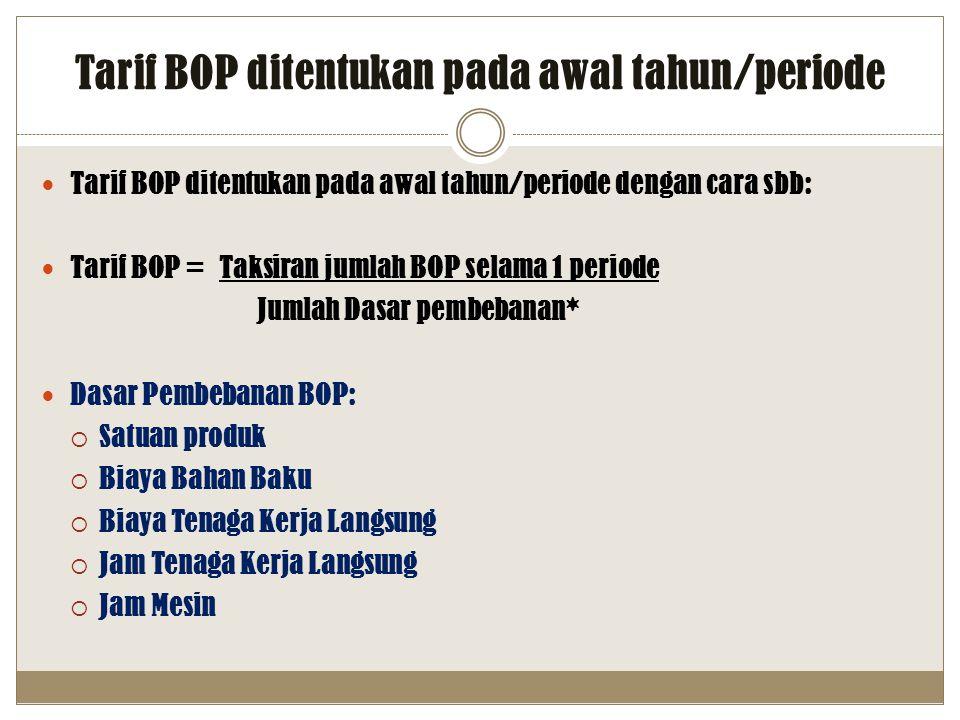 Tarif BOP ditentukan pada awal tahun/periode Tarif BOP ditentukan pada awal tahun/periode dengan cara sbb: Tarif BOP = Taksiran jumlah BOP selama 1 pe