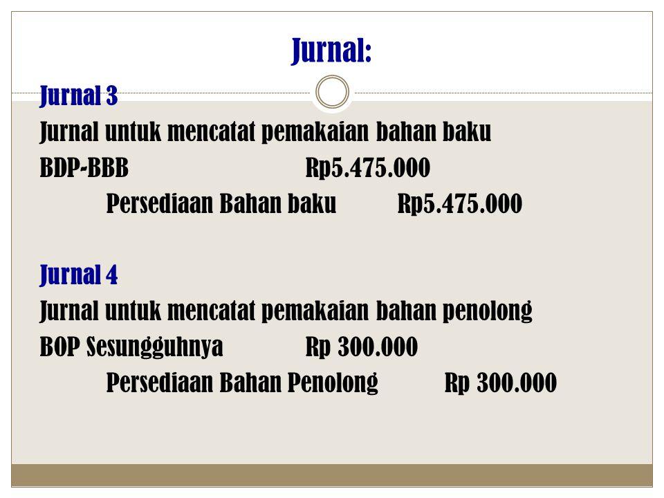 Jurnal: Jurnal 3 Jurnal untuk mencatat pemakaian bahan baku BDP-BBBRp5.475.000 Persediaan Bahan baku Rp5.475.000 Jurnal 4 Jurnal untuk mencatat pemaka