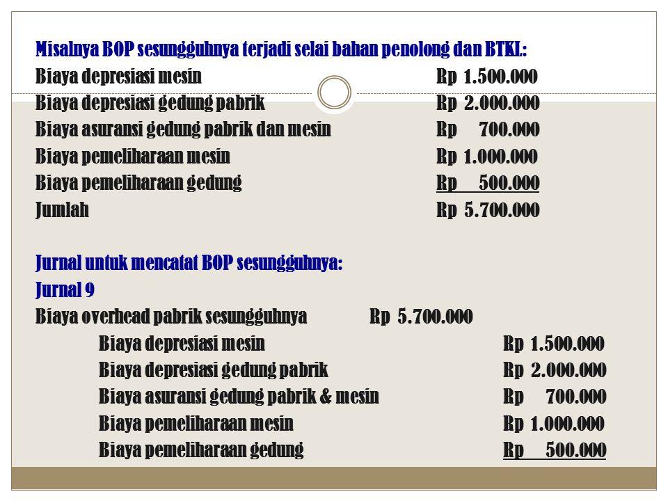 Misalnya BOP sesungguhnya terjadi selai bahan penolong dan BTKL: Biaya depresiasi mesinRp 1.500.000 Biaya depresiasi gedung pabrikRp 2.000.000 Biaya a