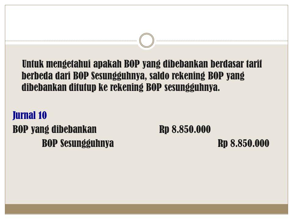 Untuk mengetahui apakah BOP yang dibebankan berdasar tarif berbeda dari BOP Sesungguhnya, saldo rekening BOP yang dibebankan ditutup ke rekening BOP s