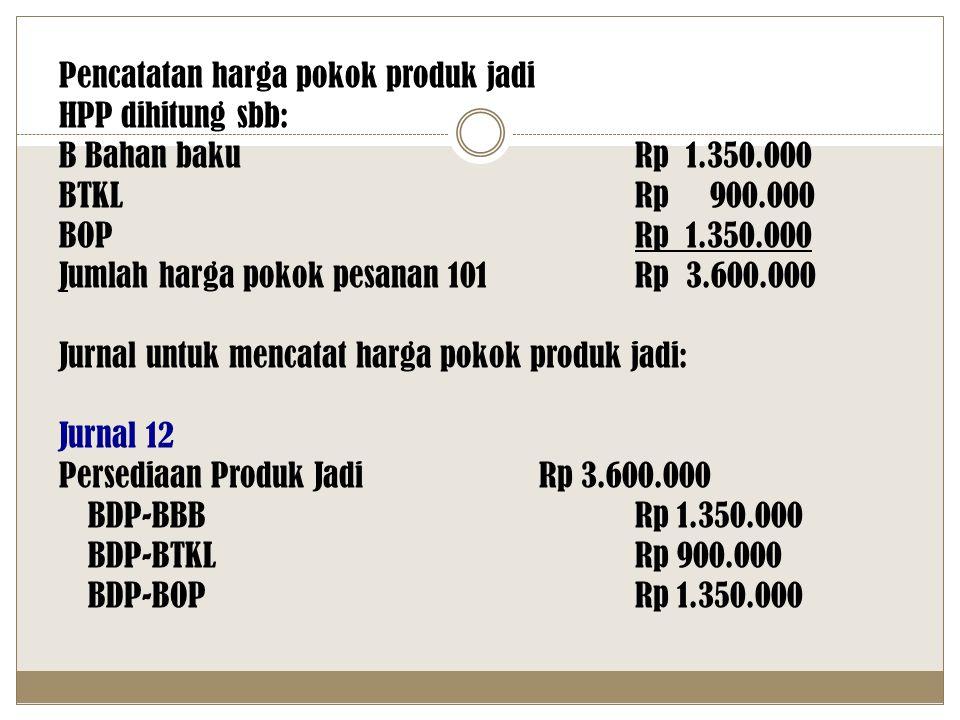 Pencatatan harga pokok produk jadi HPP dihitung sbb: B Bahan bakuRp 1.350.000 BTKLRp 900.000 BOPRp 1.350.000 Jumlah harga pokok pesanan 101Rp 3.600.00