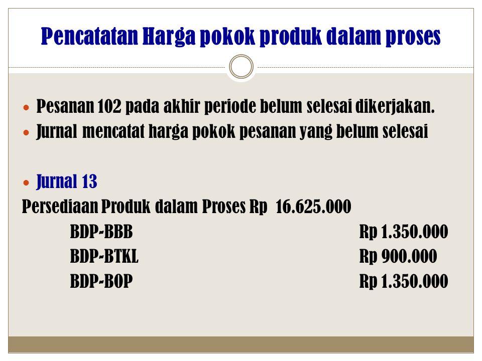 Pencatatan Harga pokok produk dalam proses Pesanan 102 pada akhir periode belum selesai dikerjakan. Jurnal mencatat harga pokok pesanan yang belum sel