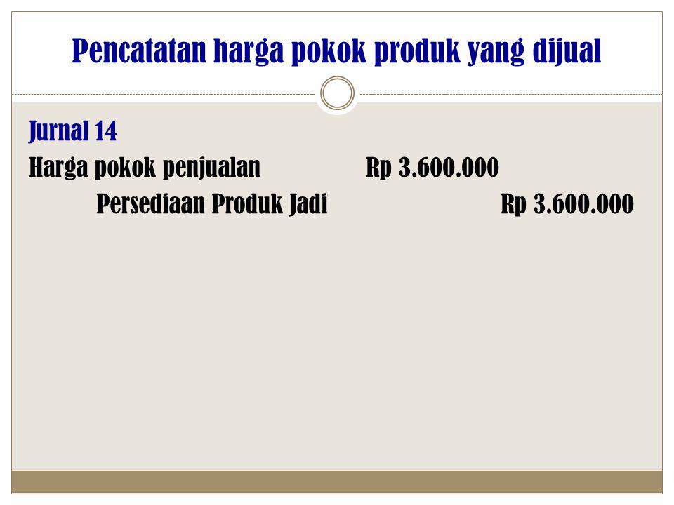 Pencatatan harga pokok produk yang dijual Jurnal 14 Harga pokok penjualanRp 3.600.000 Persediaan Produk JadiRp 3.600.000