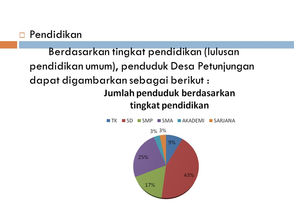  Pendidikan Berdasarkan tingkat pendidikan (lulusan pendidikan umum), penduduk Desa Petunjungan dapat digambarkan sebagai berikut :