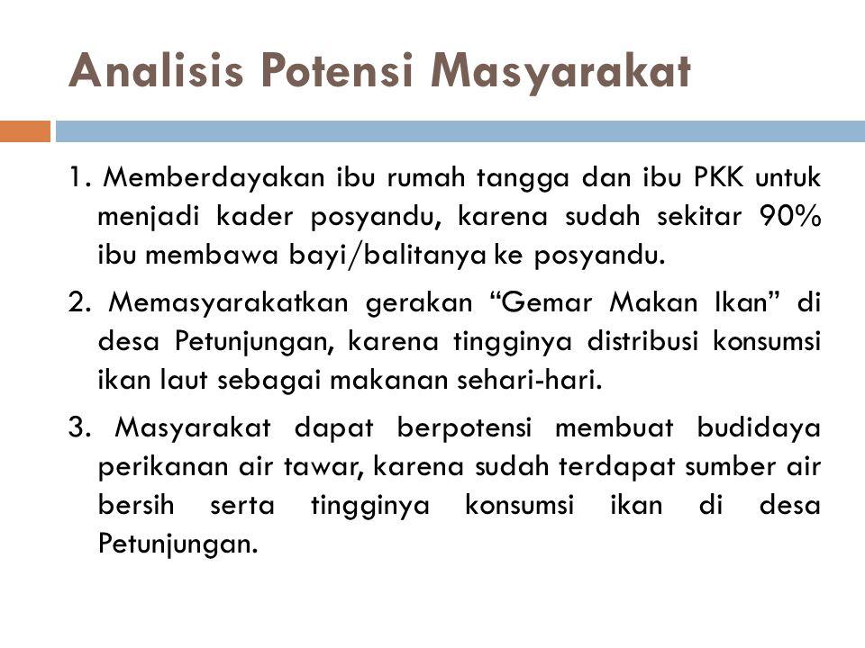 Analisis Potensi Masyarakat 1. Memberdayakan ibu rumah tangga dan ibu PKK untuk menjadi kader posyandu, karena sudah sekitar 90% ibu membawa bayi/bali