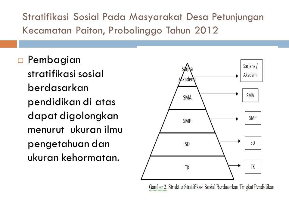 Stratifikasi Sosial Pada Masyarakat Desa Petunjungan Kecamatan Paiton, Probolinggo Tahun 2012  Pembagian stratifikasi sosial berdasarkan pendidikan d