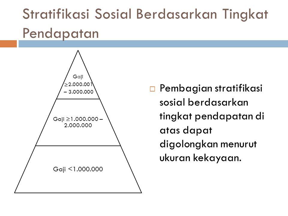 Stratifikasi Sosial Berdasarkan Tingkat Pendapatan Gaji ≥2.000.001 – 3.000.000 Gaji ≥1.000.000 – 2.000.000 Gaji <1.000.000  Pembagian stratifikasi so